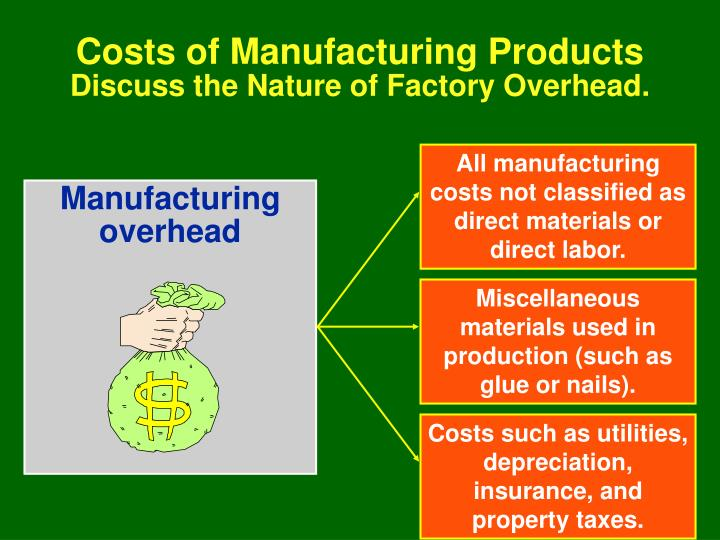 All manufacturing costs not classified as direct materials or direct labor.