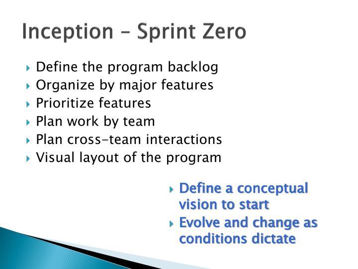 Inception – Sprint Zero