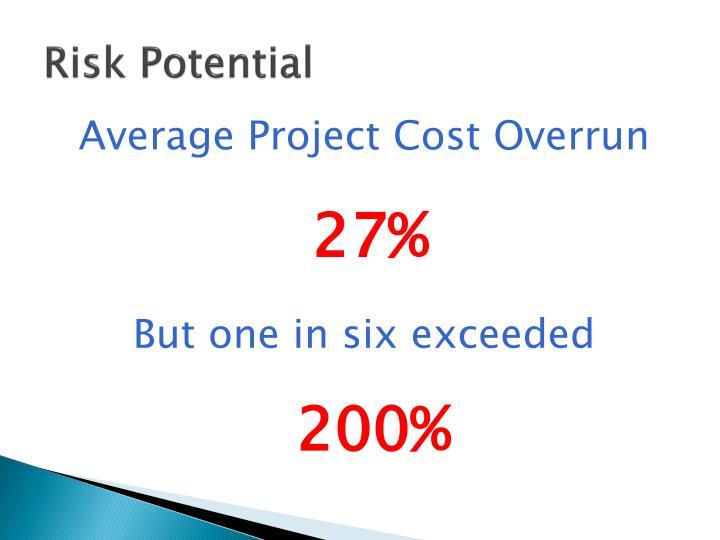 Risk Potential