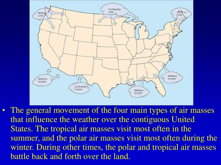 The general movement of the four main types of air masses that influence the weather over the contiguous United States. The tropical air masses visit most often in the summer, and the polar air masses visit most often during the winter. During other times, the polar and tropical air masses battle back and forth over the land.