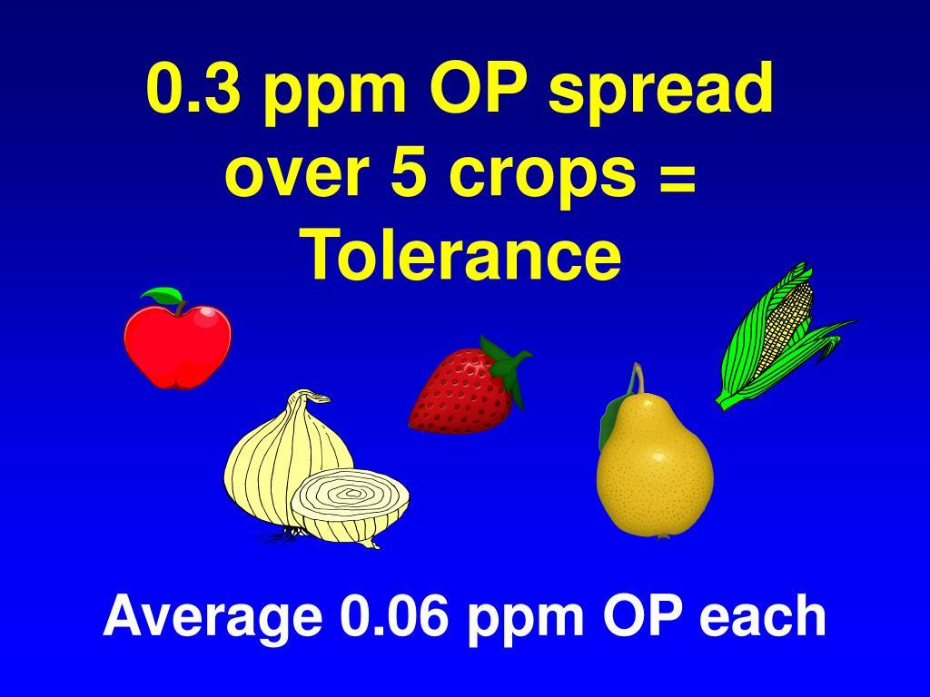 0.3 ppm OP spread over 5 crops = Tolerance