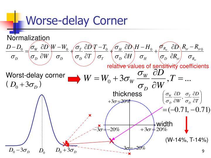Worse-delay Corner