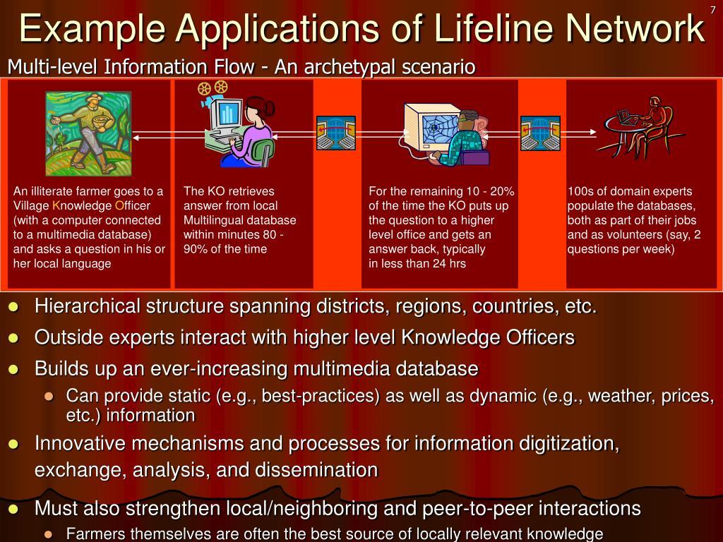 Example Applications of Lifeline Network