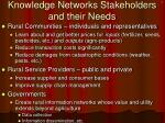 knowledge networks stakeholders and their needs