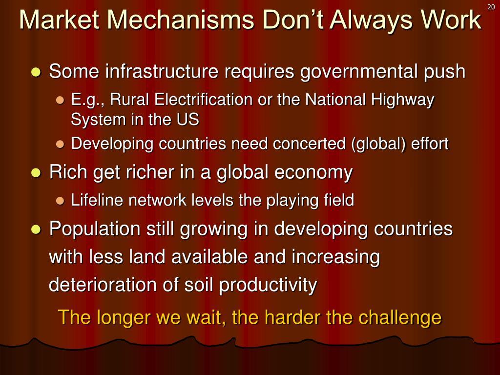 Market Mechanisms Don't Always Work