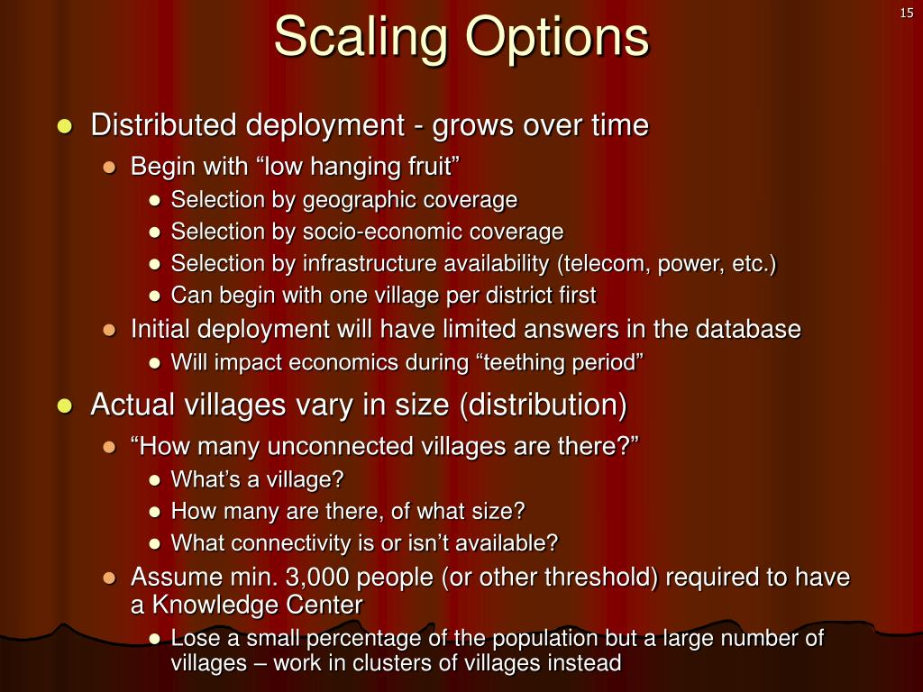 Scaling Options