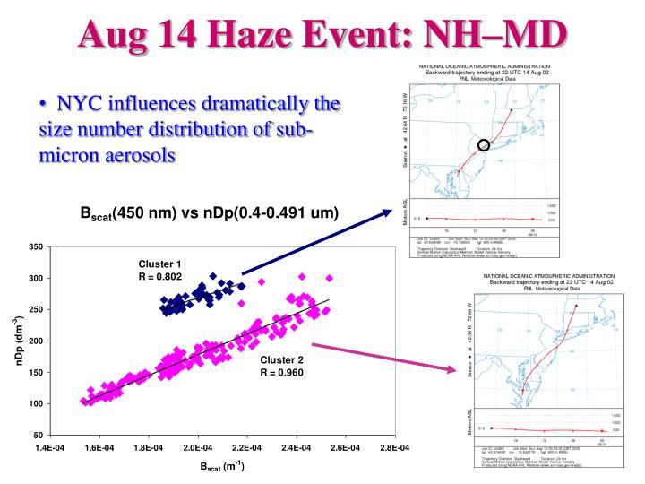 Aug 14 Haze Event: NH–MD