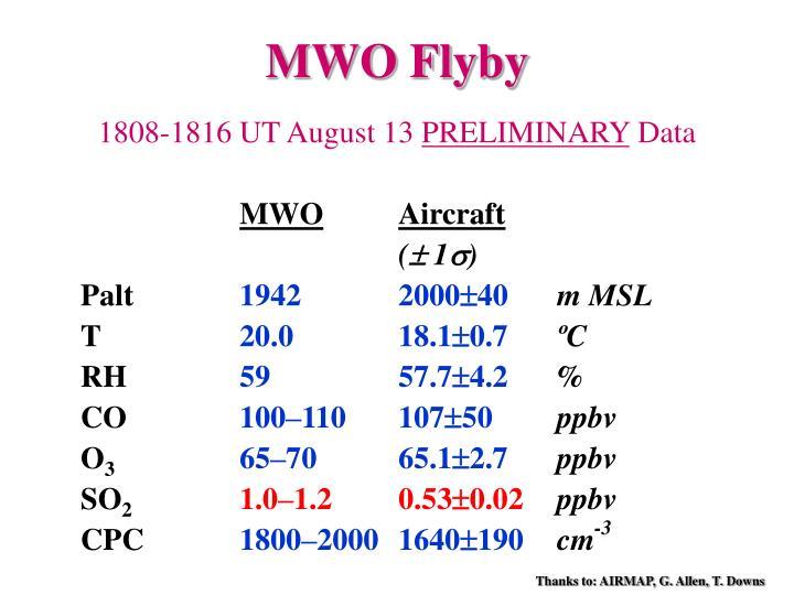 MWO Flyby