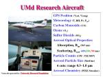 umd research aircraft