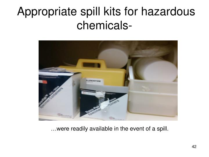 Appropriate spill kits for hazardous chemicals-