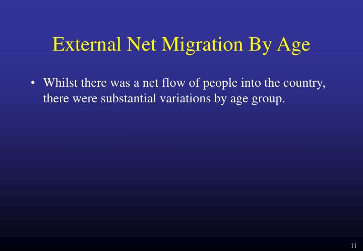 External Net Migration By Age