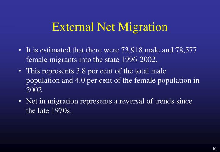 External Net Migration