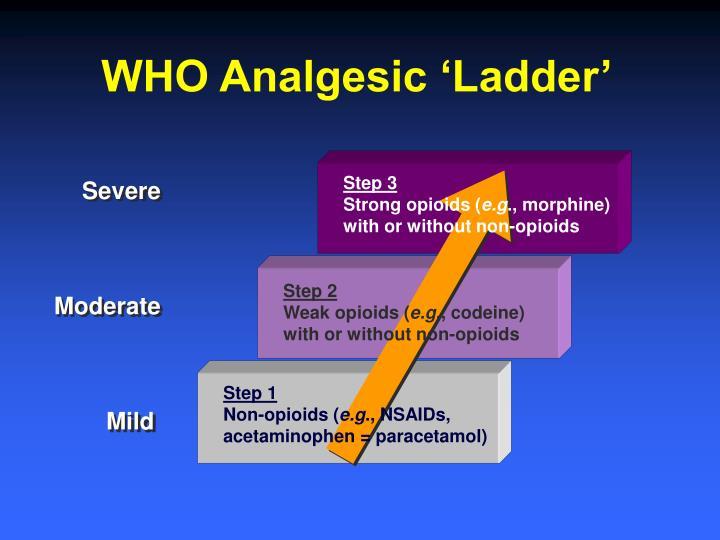 WHO Analgesic 'Ladder'