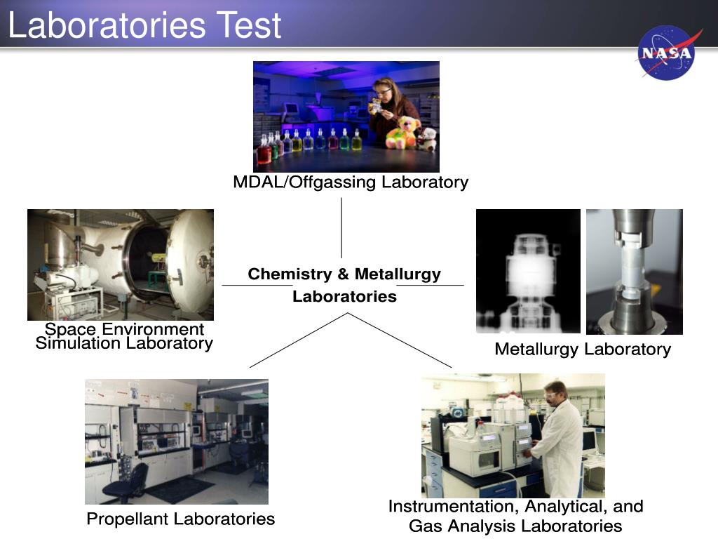 Laboratories Test