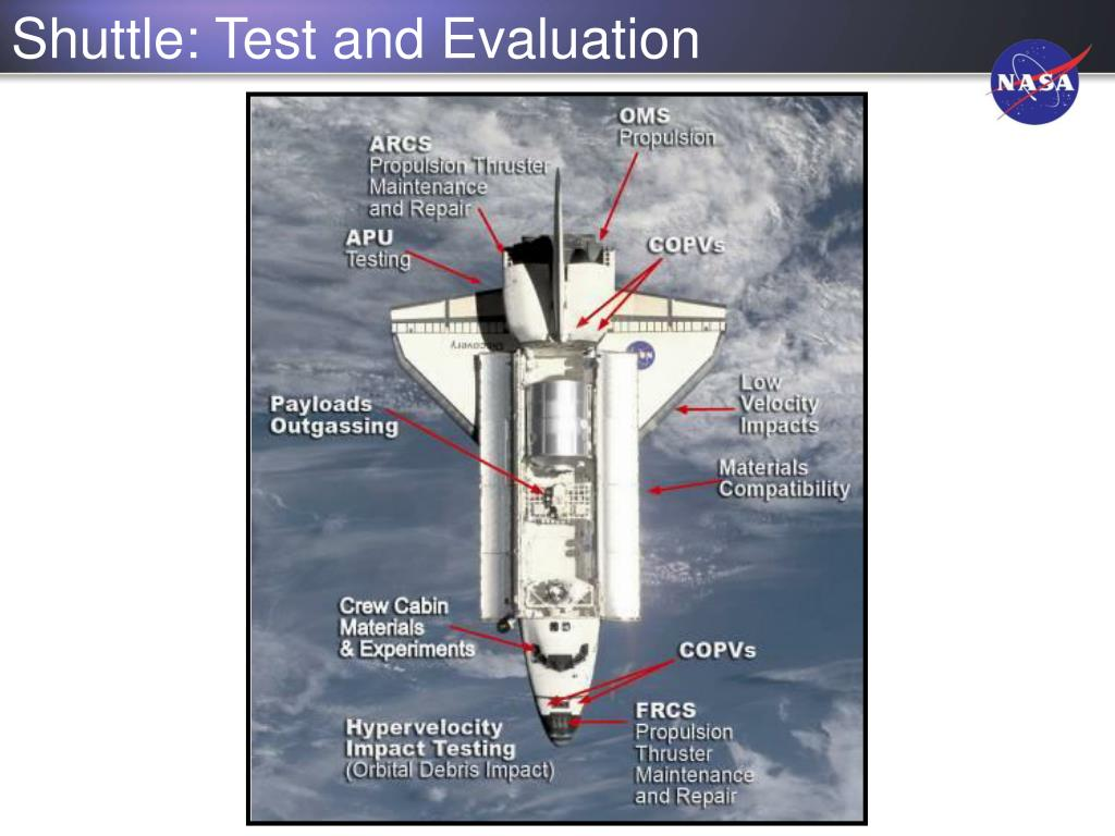 Shuttle: Test and Evaluation