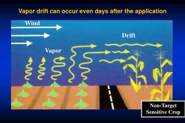 Vapor drift can occur even days after the application