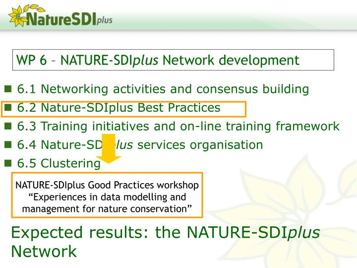 "NATURE-SDIplus Good Practices workshop ""Experiences in data modelling and management for nature conservation"""
