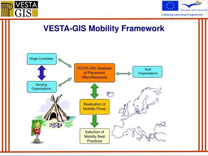 VESTA-GIS Mobility Framework