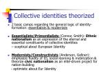 collective identities theorized