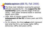 public opinion eb 70 fall 2008