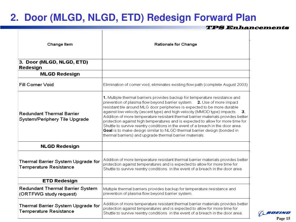 2.  Door (MLGD, NLGD, ETD) Redesign Forward Plan