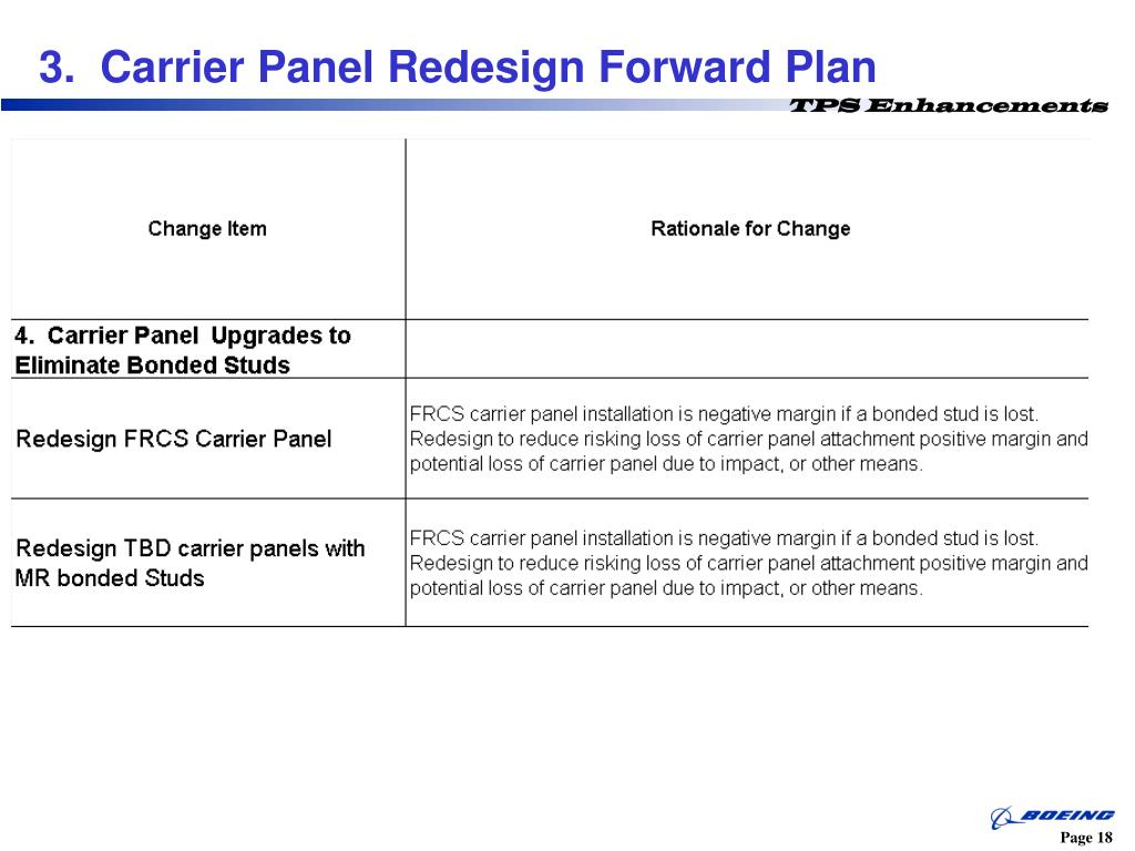 3.  Carrier Panel Redesign Forward Plan
