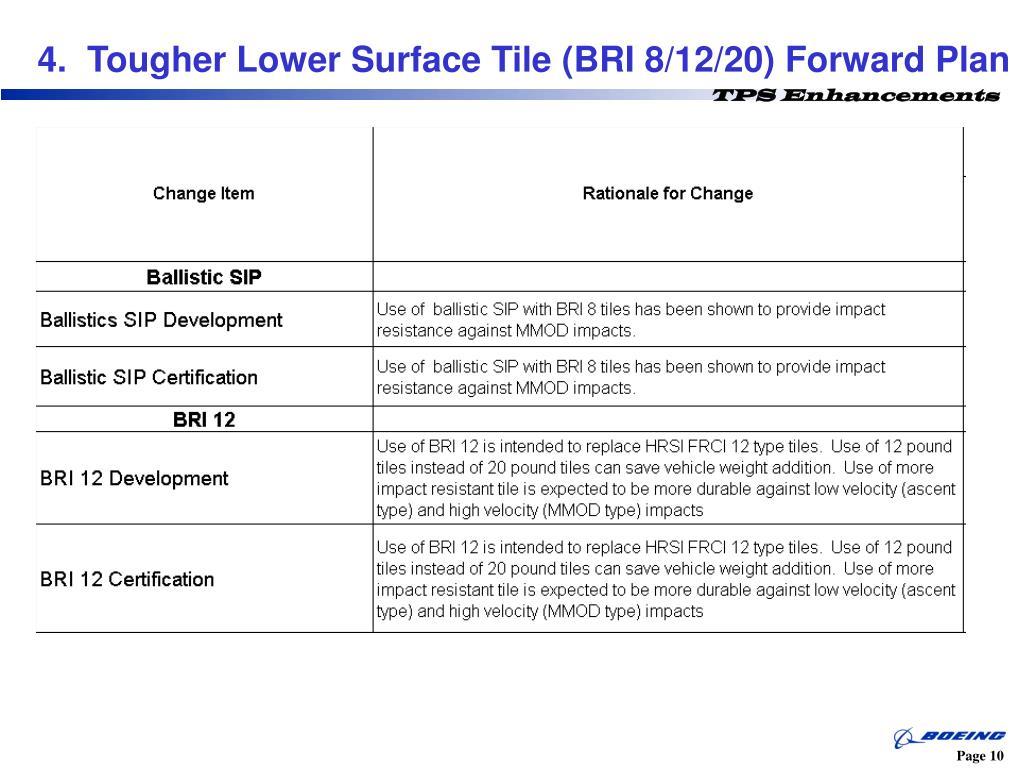4.  Tougher Lower Surface Tile (BRI 8/12/20) Forward Plan