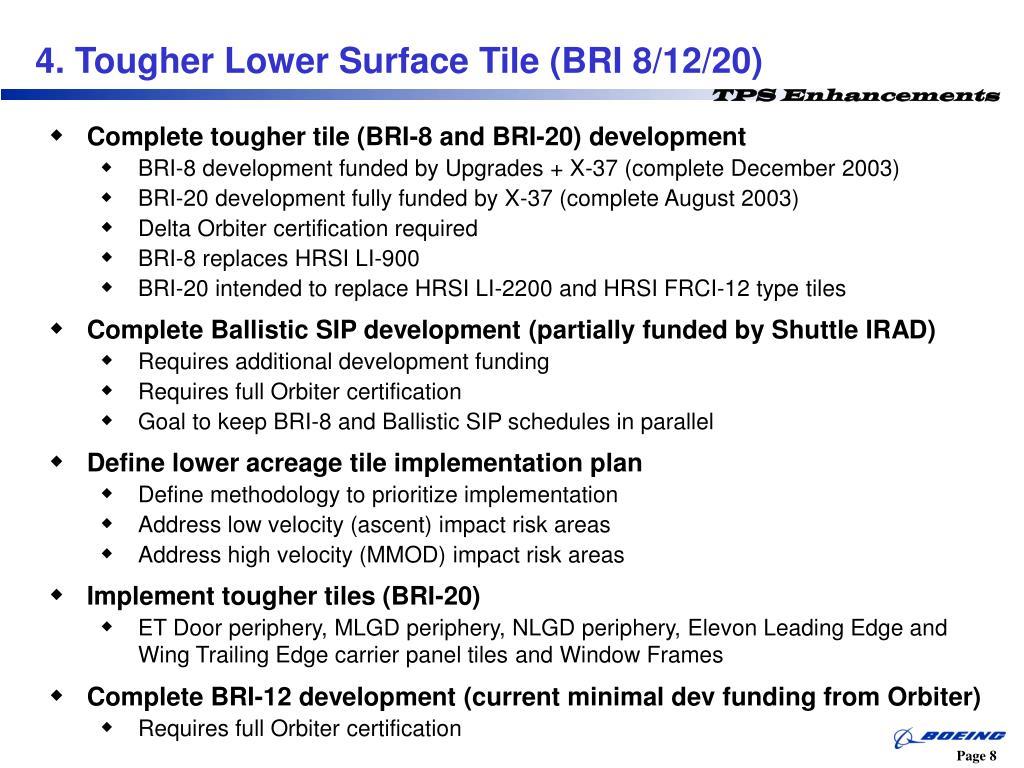 Complete tougher tile (BRI-8 and BRI-20) development
