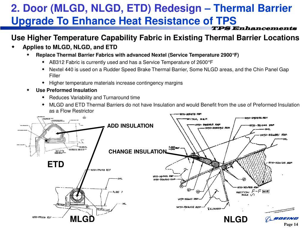 2. Door (MLGD, NLGD, ETD) Redesign