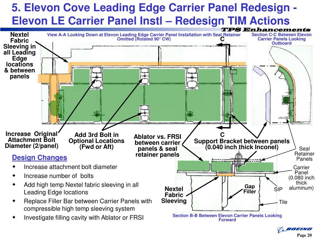 5. Elevon Cove Leading Edge Carrier Panel Redesign - Elevon LE Carrier Panel Instl – Redesign TIM Actions