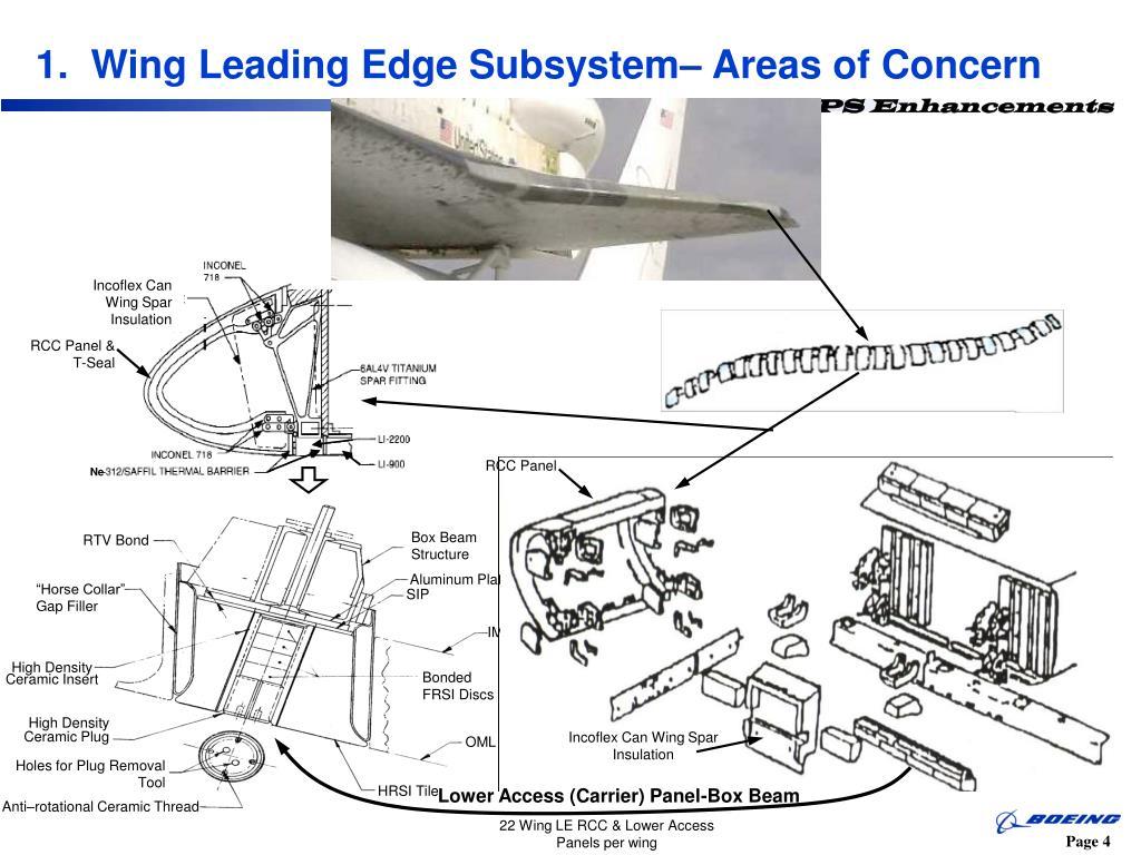 Incoflex Can Wing Spar Insulation