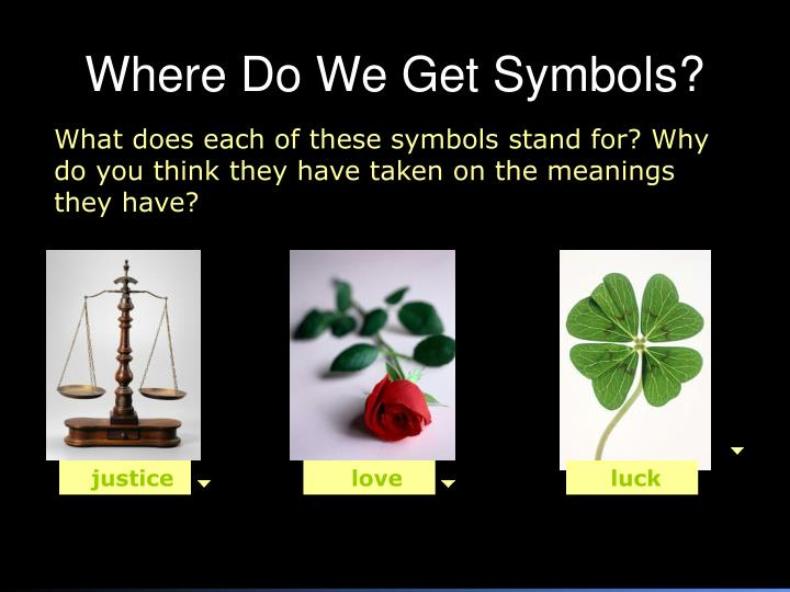 Where do we get symbols