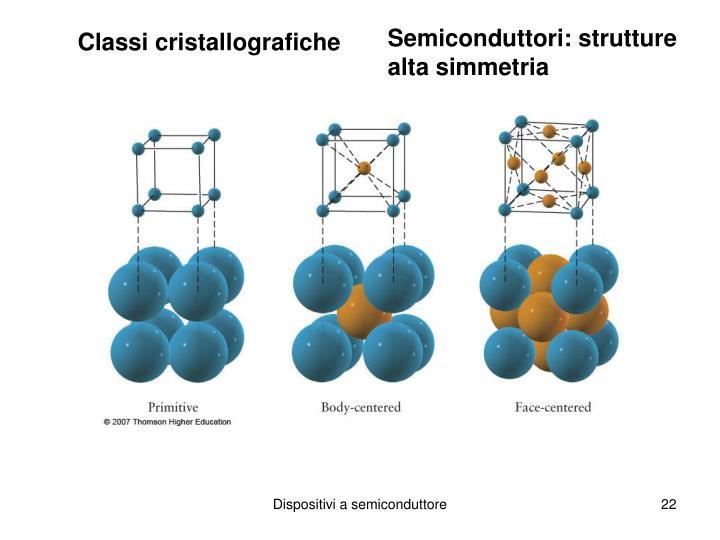 Semiconduttori: strutture alta simmetria