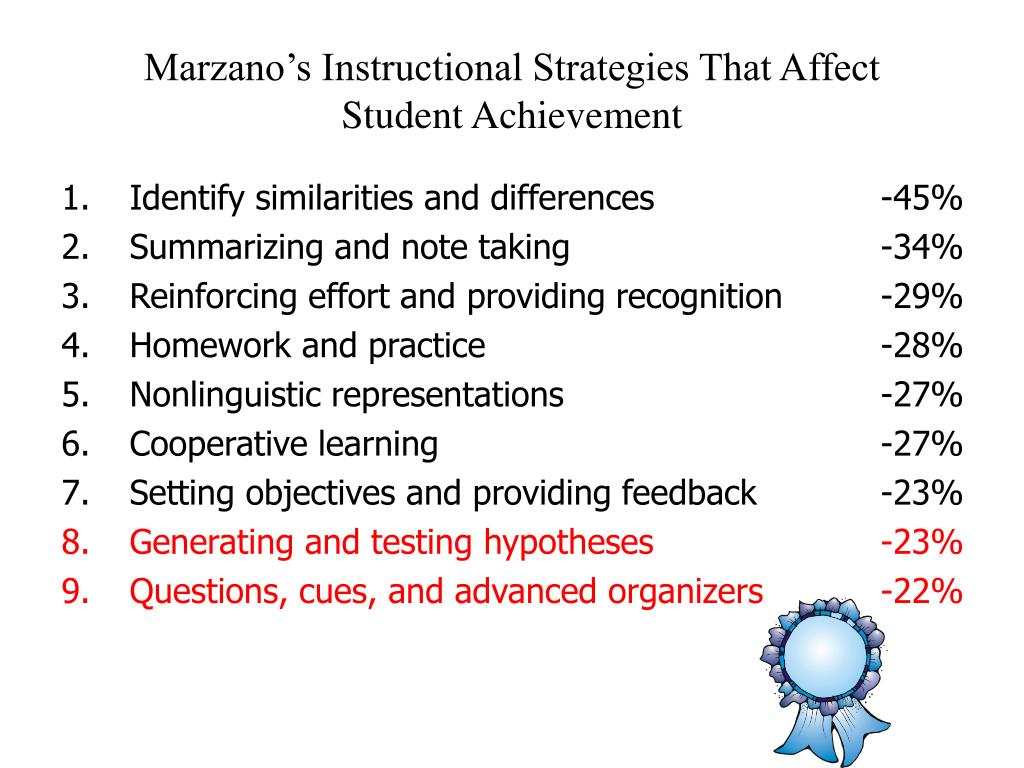 Marzano's Instructional Strategies That Affect