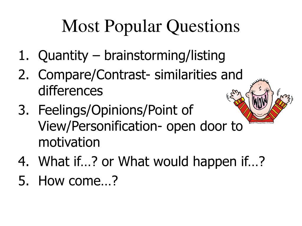 Most Popular Questions
