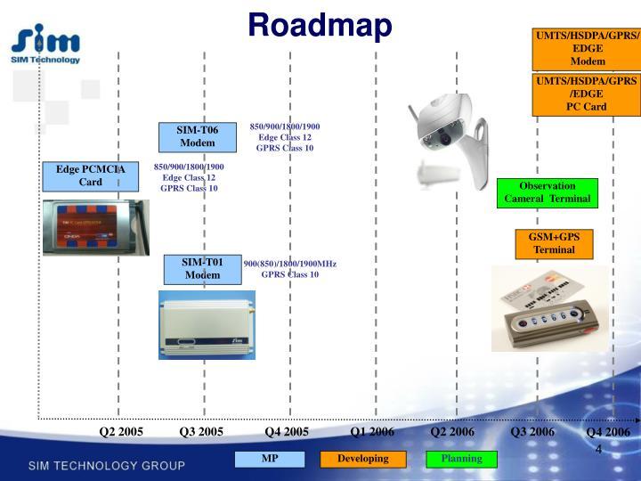 UMTS/HSDPA/GPRS/EDGE