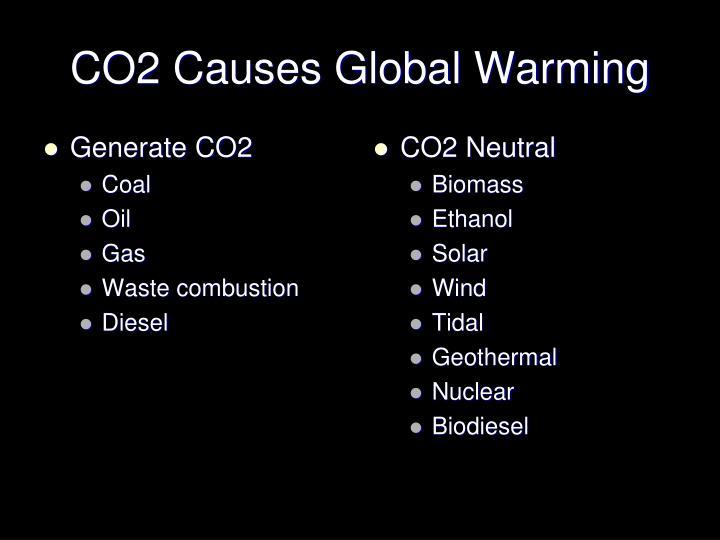 Generate CO2
