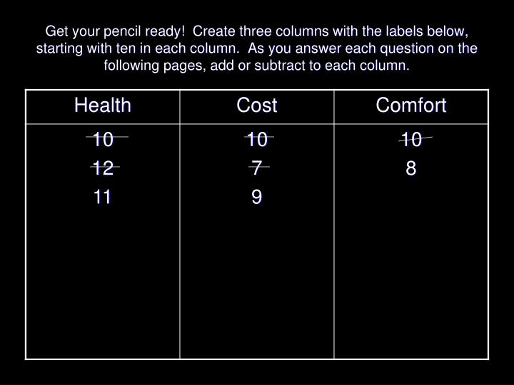 Get your pencil ready!  Create three columns with the labels below, starting with ten in each column.  As you answer each question on the following pages, add or subtract to each column.