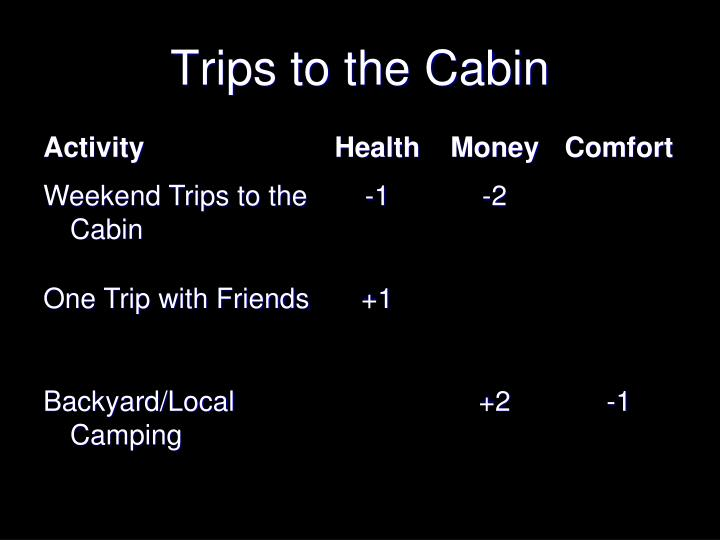 Trips to the Cabin