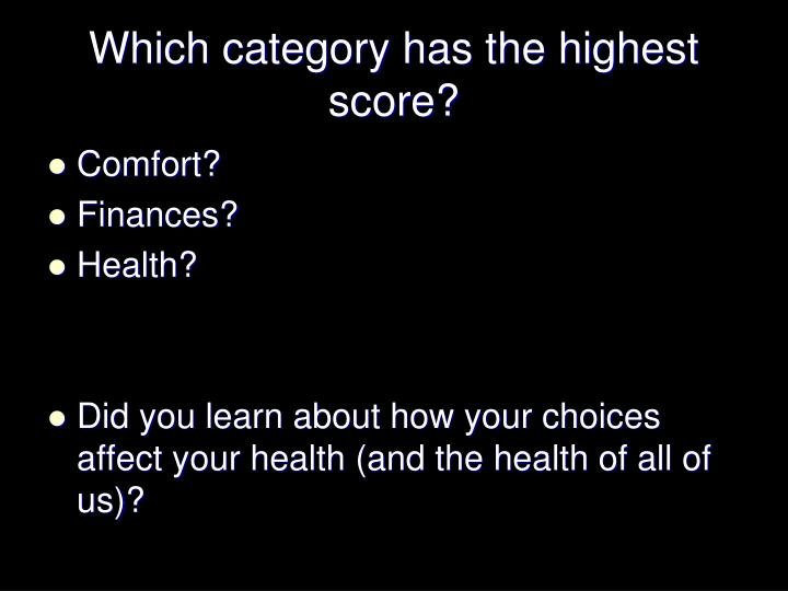 Which category has the highest score?