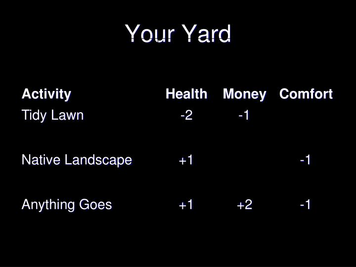 Your Yard