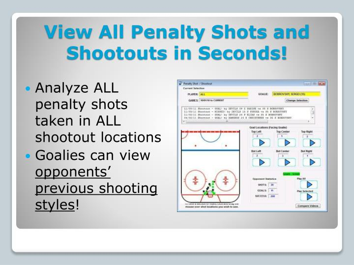 View All Penalty Shots and