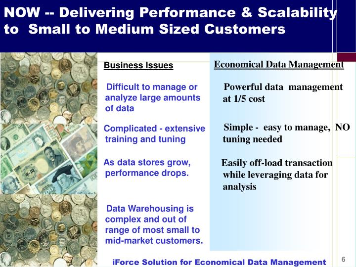 Economical Data Management