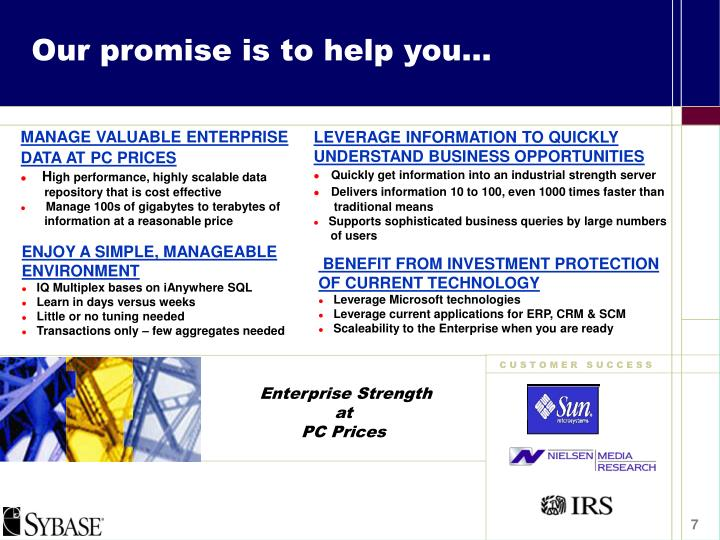 Our promise is to help you...
