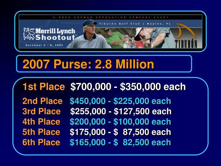 2007 Purse: 2.8 Million