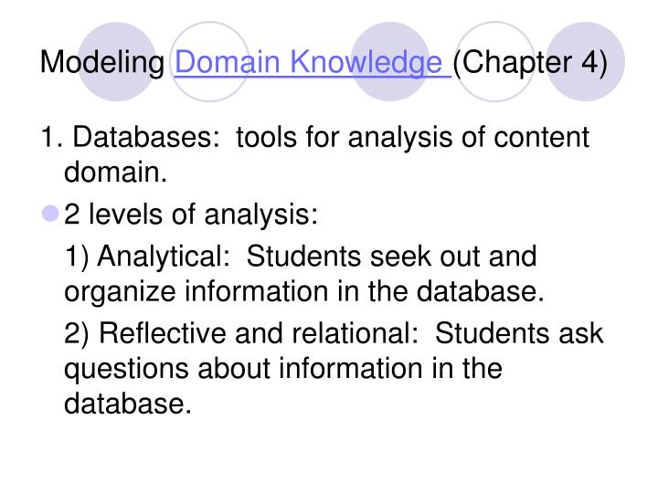Modeling domain knowledge chapter 4