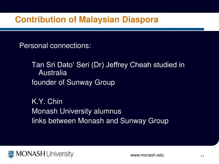 Contribution of Malaysian Diaspora