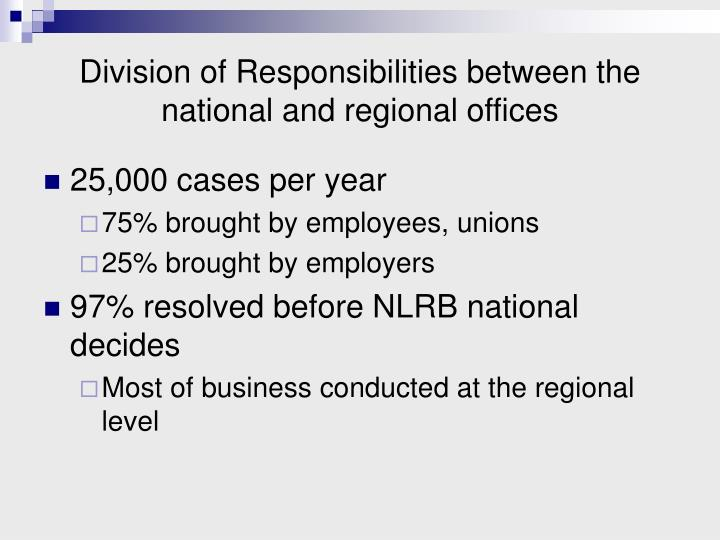 Division of Responsibilities between the national and regional offices