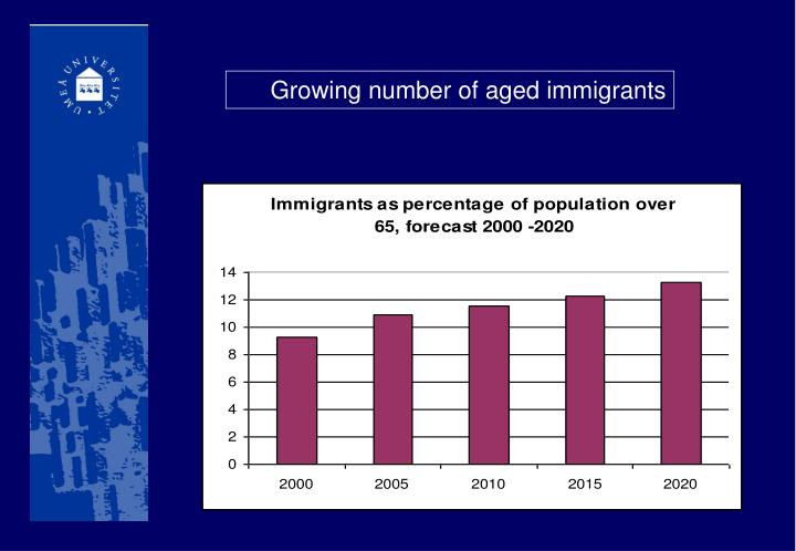 Growing number of aged immigrants