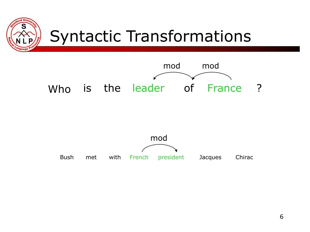 Syntactic Transformations